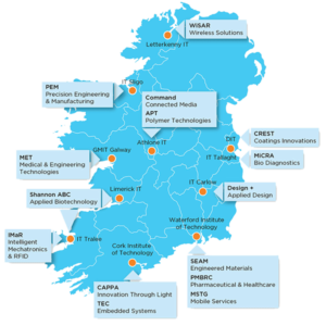 technology gateways Ireland map